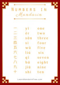 Numbers in mandarin: 1 to 10 in Mandarin (with audio guide)